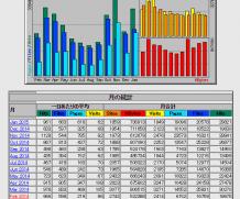 2014年度アクセス統計